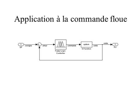 Application à la commande floue