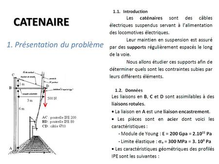 1.Présentation du problème CATENAIRE. C D DB Effort normal Traction / compression Effort normal Traction / compression.