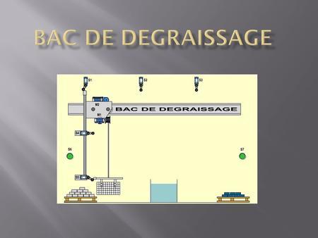 Bac degraissage