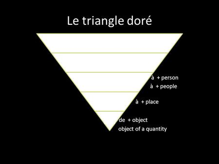 Le triangle doré à + person à + people à + place de + object