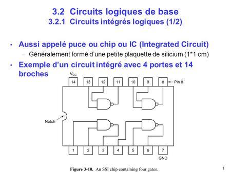 Logique combinatoire logique s quentielle ppt t l charger for Cours circuit logique