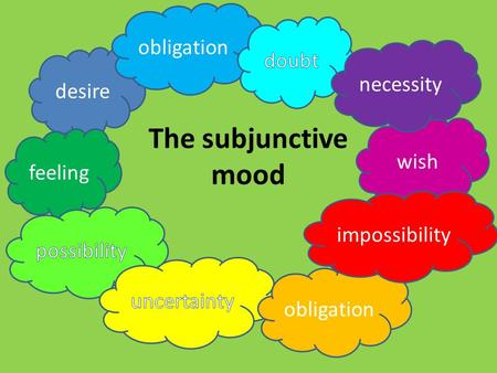The subjunctive mood desire wish obligation feeling obligation impossibility necessity.
