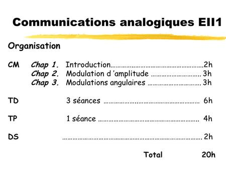 Communications analogiques EII1 Organisation CMChap 1. Introduction…………..………………………………….2h Chap 2. Modulation d amplitude ……………………….. 3h Chap 3. Modulations.