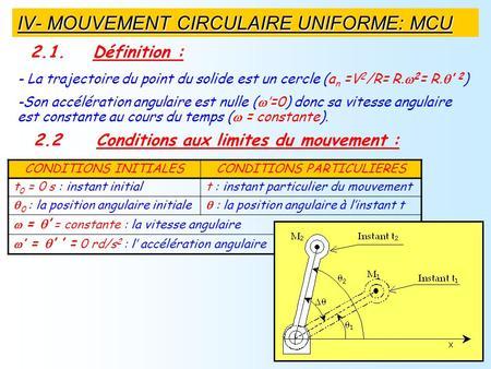 Trajectoire circulaire définition