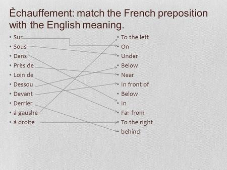 Chauffement: match the French preposition with the English meaning. Sur Sous Dans Près de Loin de Dessou Devant Derrier á gaushe á droite To the left On.