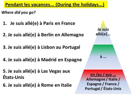 Pendant les vacances... (During the holidays...) Where did you go? 1.I went to Paris in 2.I went to Berlin in 3.I went to Lisbon in 4.I went to Madrid.