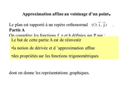 Approximation affine au voisinage d'un point.
