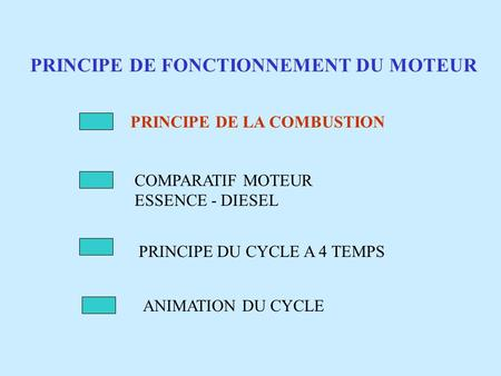 PRINCIPE DE FONCTIONNEMENT DU MOTEUR PRINCIPE DE LA COMBUSTION COMPARATIF MOTEUR ESSENCE - DIESEL PRINCIPE DU CYCLE A 4 TEMPS ANIMATION DU CYCLE.