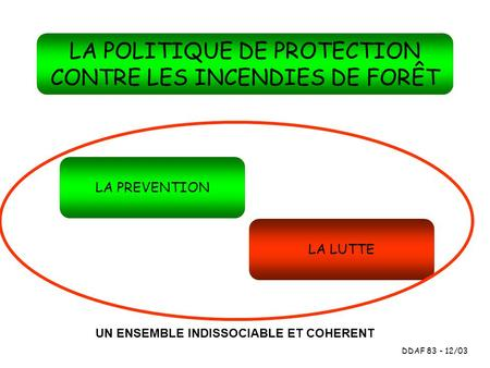 LA POLITIQUE DE PROTECTION CONTRE LES INCENDIES DE FORÊT DDAF 83 - 12/03 LA PREVENTION LA LUTTE UN ENSEMBLE INDISSOCIABLE ET COHERENT.
