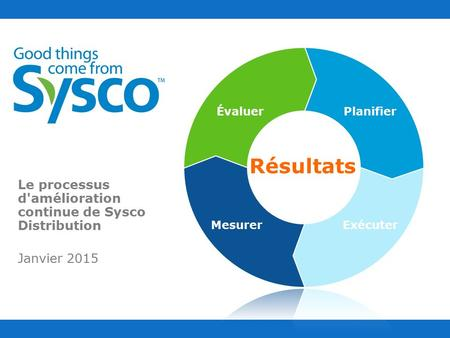 Sysco Proprietary and Confidential Le processus d'amélioration continue de Sysco Distribution Janvier 2015.