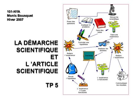 LA DÉMARCHE SCIENTIFIQUE ET L 'ARTICLE SCIENTIFIQUE