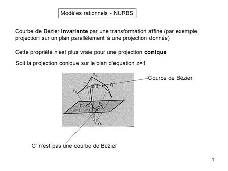 1 Modèles rationnels - NURBS Courbe de Bézier invariante par une transformation affine (par exemple projection sur un plan parallèlement à une projection.