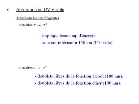 6 Absorption en UV-Visible Transitions les plus fréquentes.