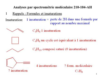 1 Analyses par spectrométrie moléculaire 210-104-AH 1 Rappels : Formules et insaturations Insaturation: