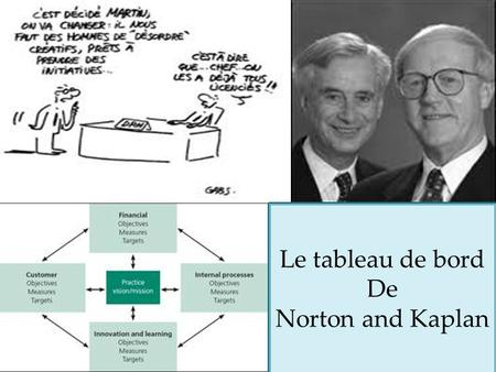 Le tableau de bord De Norton and Kaplan.