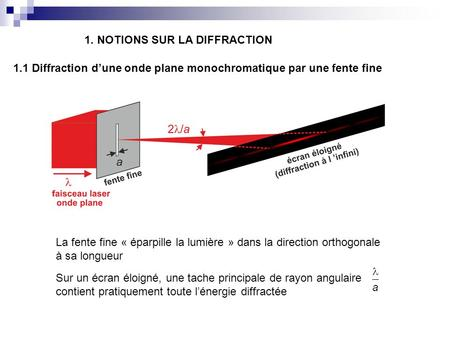1. NOTIONS SUR LA DIFFRACTION
