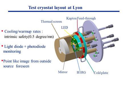 Test cryostat layout at Lyon Cooling/warmup rates : intrinsic safety(0.5 degree/mn) Light diode + photodiode Light diode + photodiode monitoring monitoring.