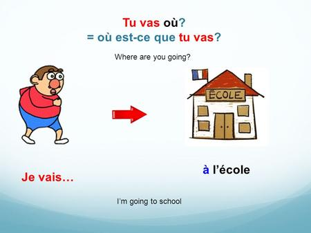 Tu vas où? = où est-ce que tu vas? Je vais… à l'école Where are you going? I'm going to school.