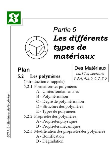 Ph nom ne de fluage plan des mat riaux ppt t l charger - Les differents materiaux ...