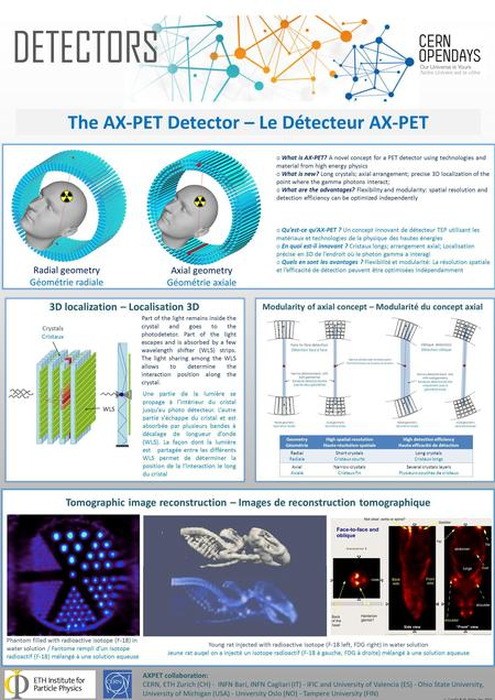 DETECTORS The AX-PET Detector – Le Détecteur AX-PET AXPET collaboration: CERN, ETH Zurich (CH) - INFN Bari, INFN Cagliari (IT) - IFIC and University of.