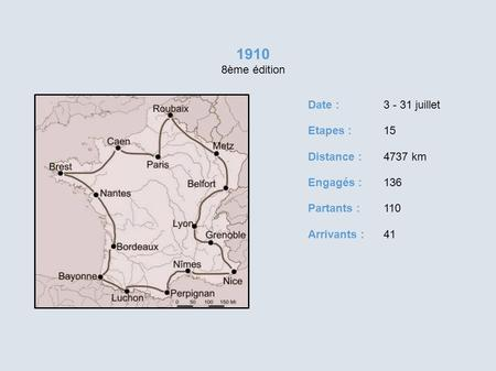 Date : Etapes : Distance : Engagés : Partants : Arrivants : 1910 8ème édition 3 - 31 juillet 15 4737 km 136 110 41.
