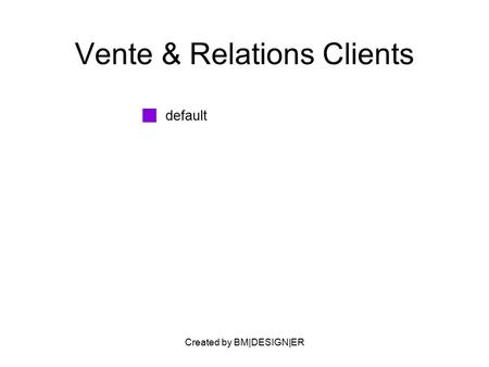 Created by BM|DESIGN|ER Vente & Relations Clients default.