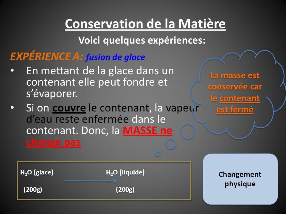 Conservation de la Matière Masse réactifsMasse produits ACIDE + CRAIE GAZ + AUTRE PRODUITS 10g 3g 1g 12g 13g13g La masse est conservée Masse réactifsMasse produits ACIDE + CRAIE GAZ + AUTRE PRODUITS 10g 3g 1g 12g 13g13g La masse est conservée Changement chimique EXPÉRIENCE B: acide + craie On fait réagir un acide et de la craie.