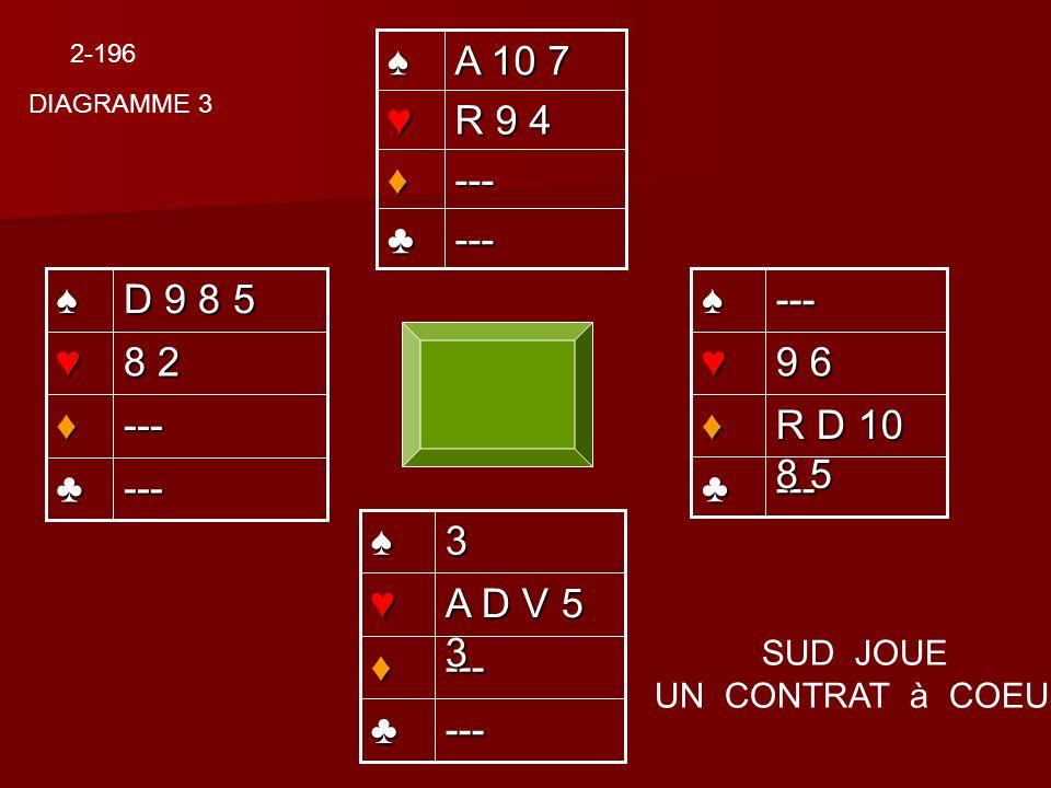 2-196 --- 5 2 R 10 8 R 4 --- --- 4 3 2 D v 10 9 --- 10 9 7 6 5 8 7 --- --- A d v 9 A 4 2 SUD JOUE UN CONTRAT à COEUR DIAGRAMME 4