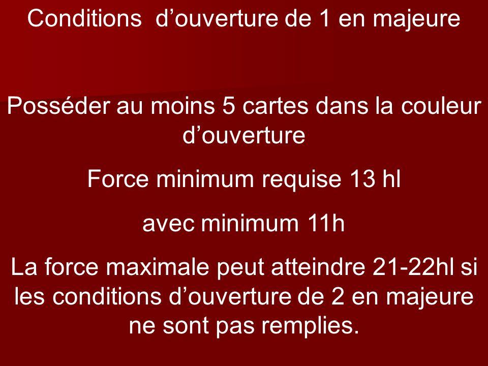 Structure. Force h, hl. Ouverture. 2- 193