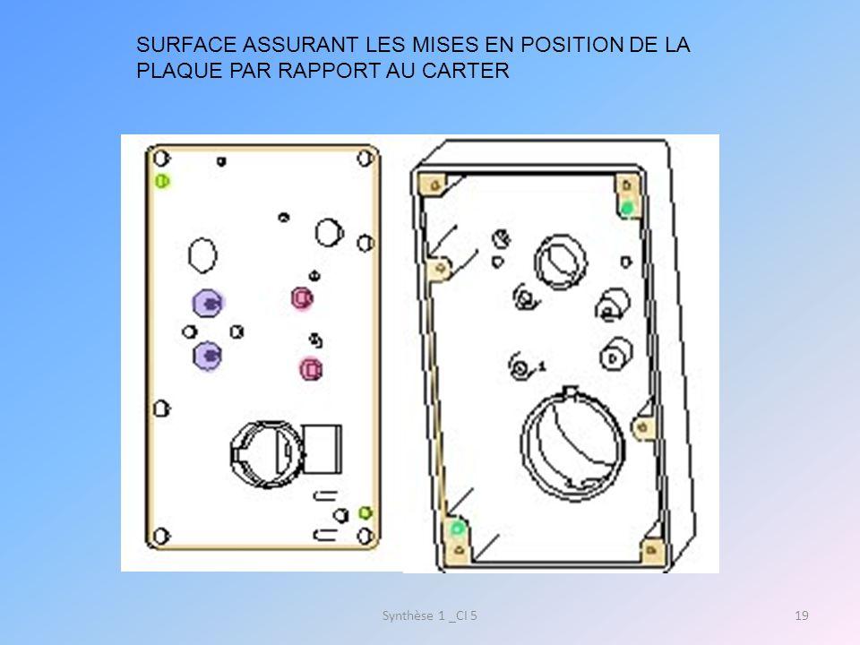 TP 36: Positionner la parabole à positionneur Synthèse 1 _CI 520 Déterminez par le calcul le rapport « R1 » du réducteur « vérin RG 18 ».