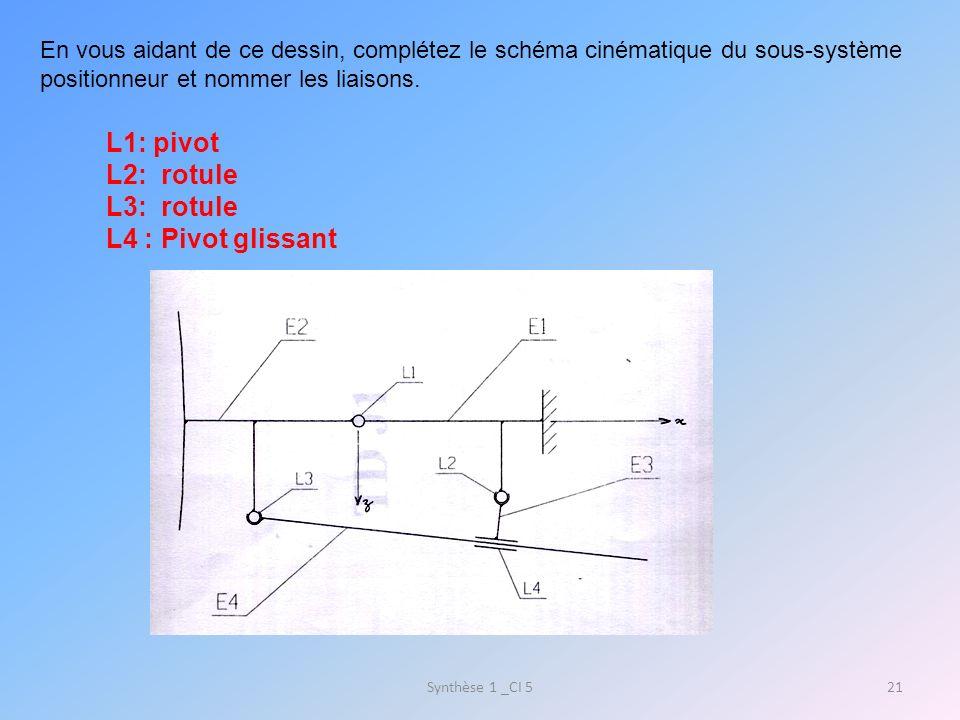 Synthèse 1 _CI 522 Vc 4/3 Vc 2/1 Vc 3/1 Vc 4/3 = Vc 4/2 + Vc 2/1 + Vc 1/3 0, car liaison pivot Vc 1/3 Vc 2/1