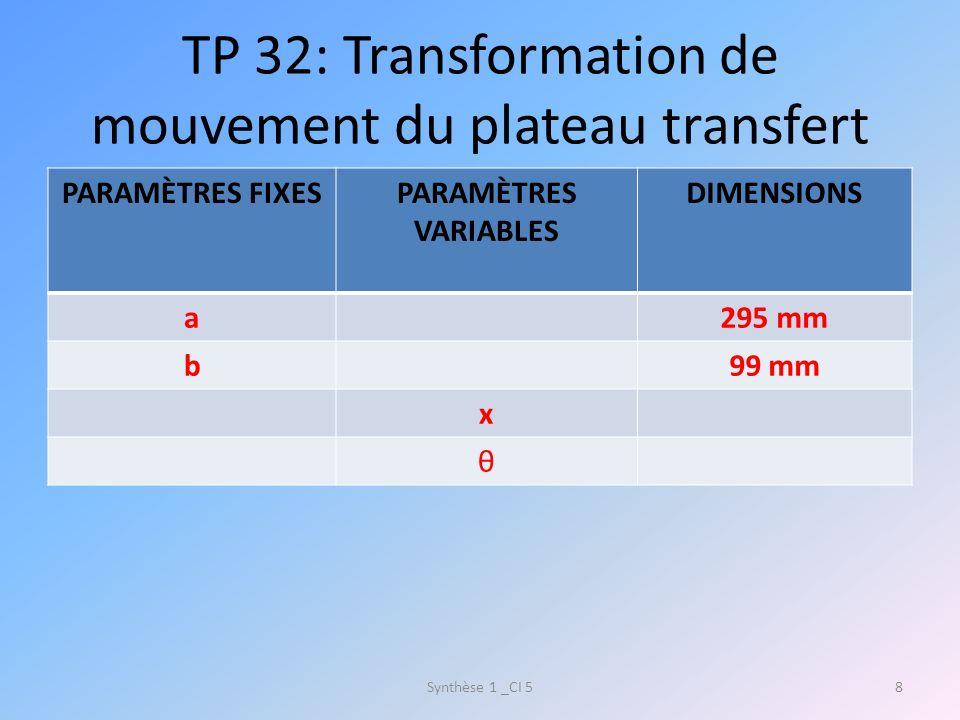 9 LOI DENTRÉE - SORTIE Théorème dAl-Kashi: x²=a²+b²-2*a*b*cos θ x=±(a²+b²-2*a*b cos θ) Application numérique: X 120° = (99²+295²-2*99*295* cos 120)=355 mm X 60° = (99²+295²-2*99*295* cos 60)=260 mm X 120 °-X 60° =355 mm -260 mm= 95 mm