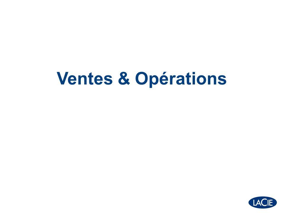 Objectifs Optimiser nos structures Offrir plus de services Maîtriser les risques 1 2 3