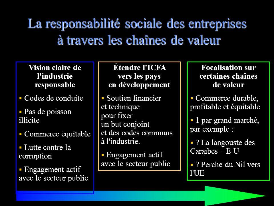 ALLFISH : premières étapes d un partenariat public-privé Délai de 3 ans pour structurer et piloter des codes de conduite de l industrie au niveau mondial et pour développer la responsabilité sociale des entreprises.