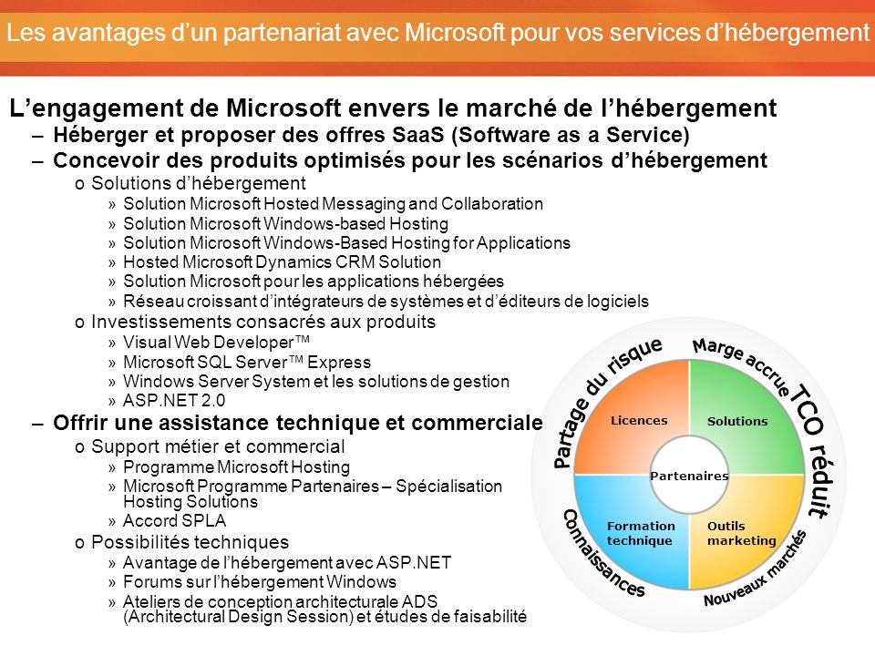 Comment sinscrire au programme Le programme Microsoft SPLA est un programme mondial.