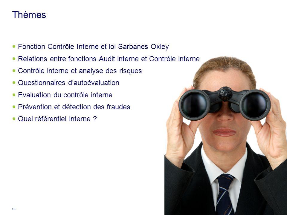 16 ©2007 Deloitte Conseil Fonction Contrôle Interne et loi Sarbanes Oxley