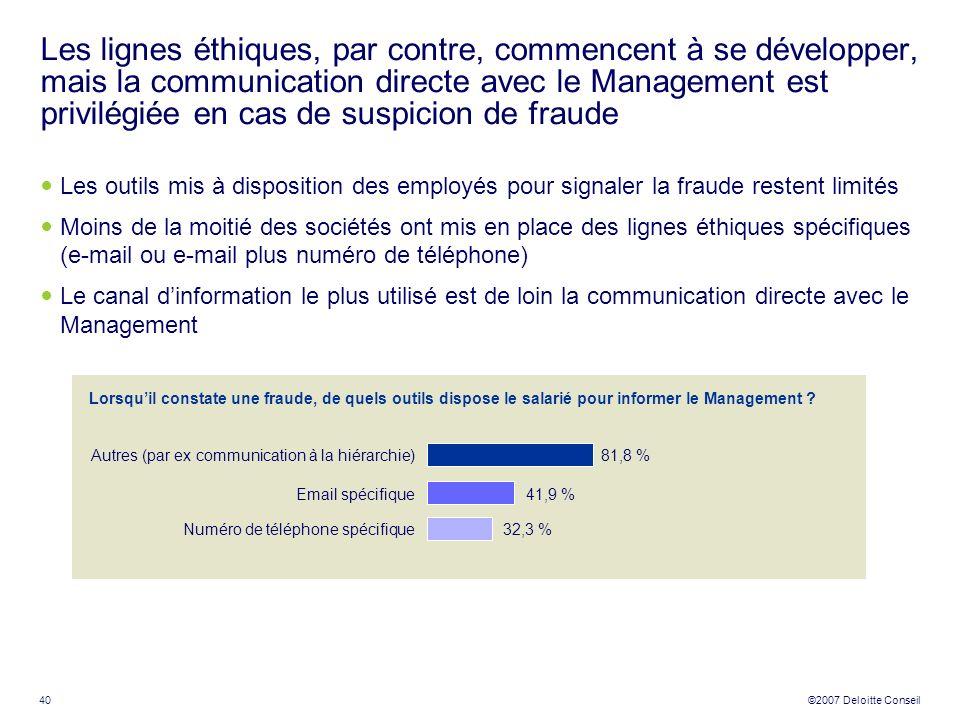 41 ©2007 Deloitte Conseil Quel référentiel interne ?