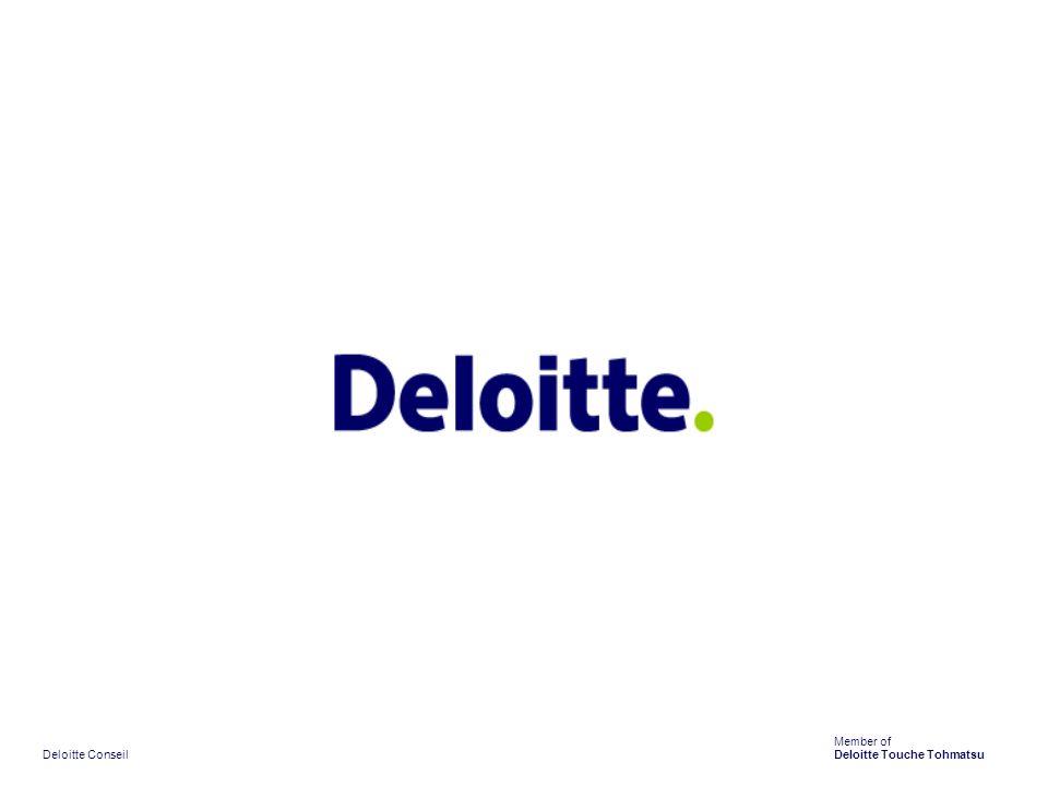 44 ©2007 Deloitte Conseil Eric Dugelay Associé – en charge du pôle Risk Management Deloitte Conseil edugelay@deloitte.fr@deloitte.fr + 33 (0) 1 55 61 54 13 Contacts
