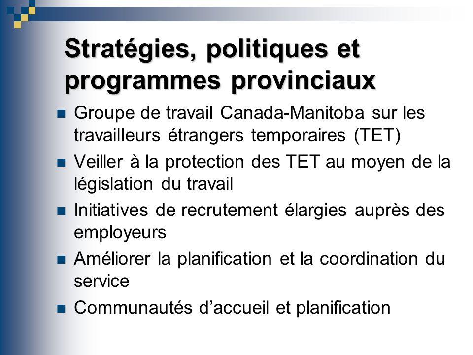 Niveaux dimmigration au Manitoba 7,427 6,492 4,621 8,097 10,051 Source : Citoyenneté et Immigration CanadaPréparé par Main-doeuvre et Immigration du Manitoba 10,941