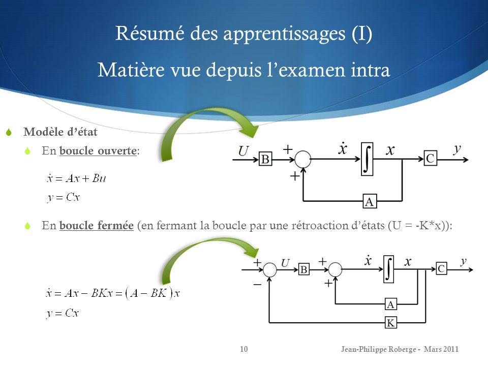 Jean-Philippe Roberge - Mars 201111 Résumé des apprentissages (II) Matière vue depuis lexamen intra Le fait davoir fermée la boucle avec U = -K*x suppose que tous les états sont disponibles (on peut les connaître les mesurer).