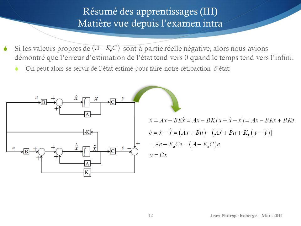 Jean-Philippe Roberge - Mars 201113 Résumé des apprentissages (IV) Matière vue depuis lexamen intra En ce qui concerne le design de lobservateur détat, nous avions vu le principe de séparation.