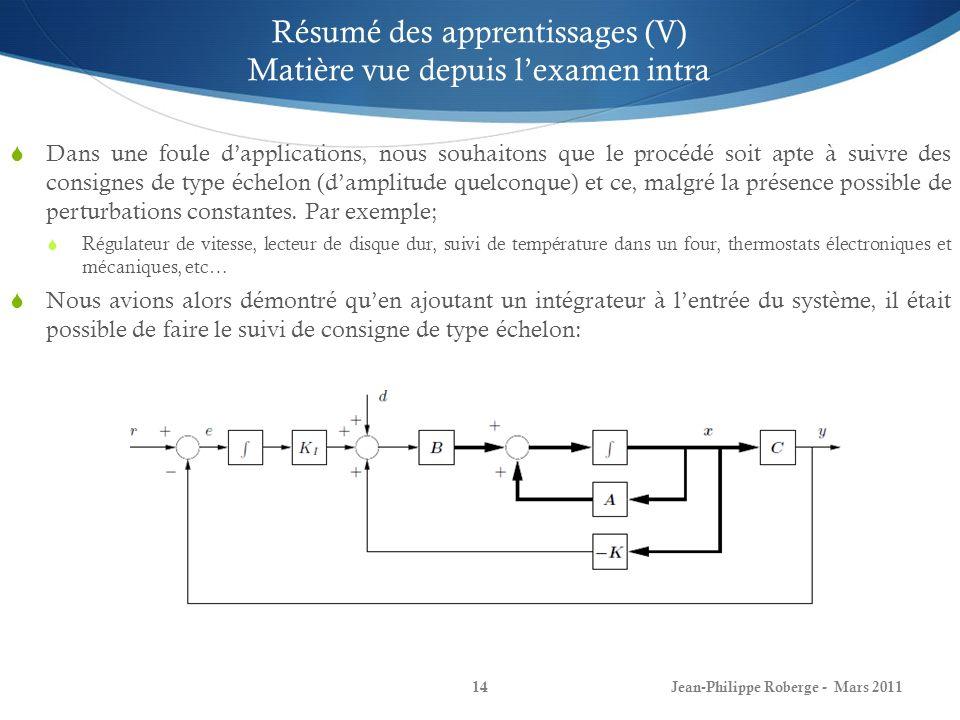 Jean-Philippe Roberge - Mars 201115 Résumé des apprentissages (VI) Matière vue depuis lexamen intra Rappel de la preuve démontrant la capacité du système à effectuer le suivi de consigne: En effet, soient lerreur « e » et lintégrale de lerreur « e I »: On peut ré-écrire sous forme de modèle détat, tel que: En fermant la boucle (tout en étant conforme avec le diagramme fonctionnel précédent) avec u=-Kx+K I e I, on obtient le modèle détat en boucle fermée:
