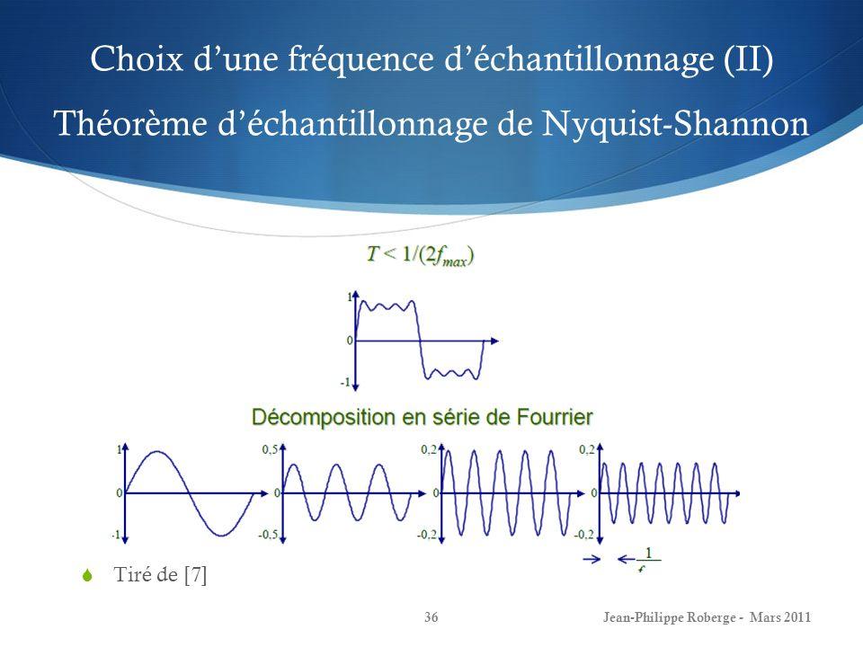 Choix dune fréquence déchantillonnage (III) Théorème déchantillonnage de Nyquist-Shannon À la limite, si un signal est échantillonné à exactement 2 fois sa fréquence maximale (source - wikipédia) : Plusieurs signaux différents peuvent interpoler le signal véritable, cest donc la raison pourquoi il faut que la fréquence déchantillonnage soit plus de deux fois plus grande et non « plus grande ou égale » à la fréquence maximale qui compose le signal véritable.