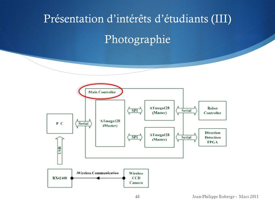 Présentation dintérêts détudiants (IV) Photographie 2 ième application (tiré de [6]): Stabilisateur dimage pour caméra digitale portable.