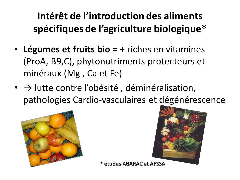 Intérêt de lintroduction des aliments spécifiques de lagriculture biologique* Huiles végétales PPF = apports en oméga 3 et 6 dans leur forme « cis » + vit E lutte contre pathologies cardio-vasculaires, pathologies dégénérescence * études ABARAC et AFSSA