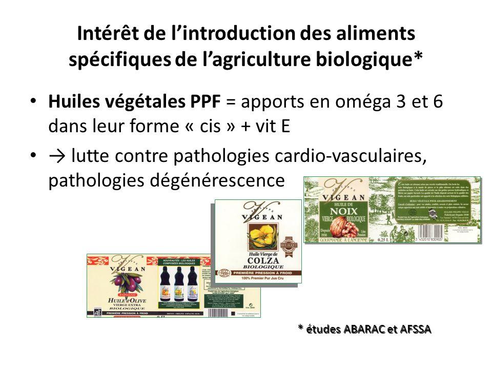 Intérêt de lintroduction des aliments spécifiques de lagriculture biologique* Produits animaux : viandes, volailles, produits laitiers = meilleur profil P/L et meilleurs apports en oméga3/6 * études ABARAC et AFSSA