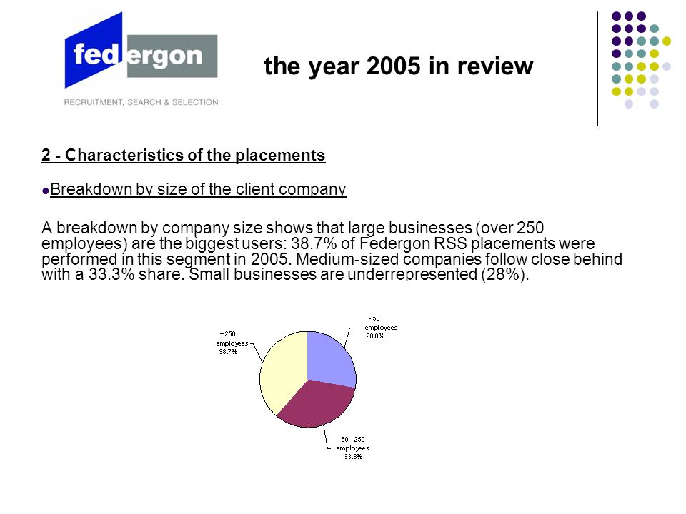 2 - Characteristics of the placements Breakdown by sector The service sector accounts for 44% of Federgon RSS placements in 2005.