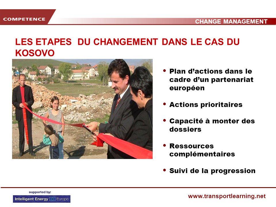CHANGE MANAGEMENT www.transportlearning.net LES ETAPES DU CHANGEMENT DANS LE CAS DU KOSOVO Plan dactions dans le cadre dun partenariat européen Actions prioritaires Capacité à monter des dossiers Ressources complémentaires Suivi de la progression
