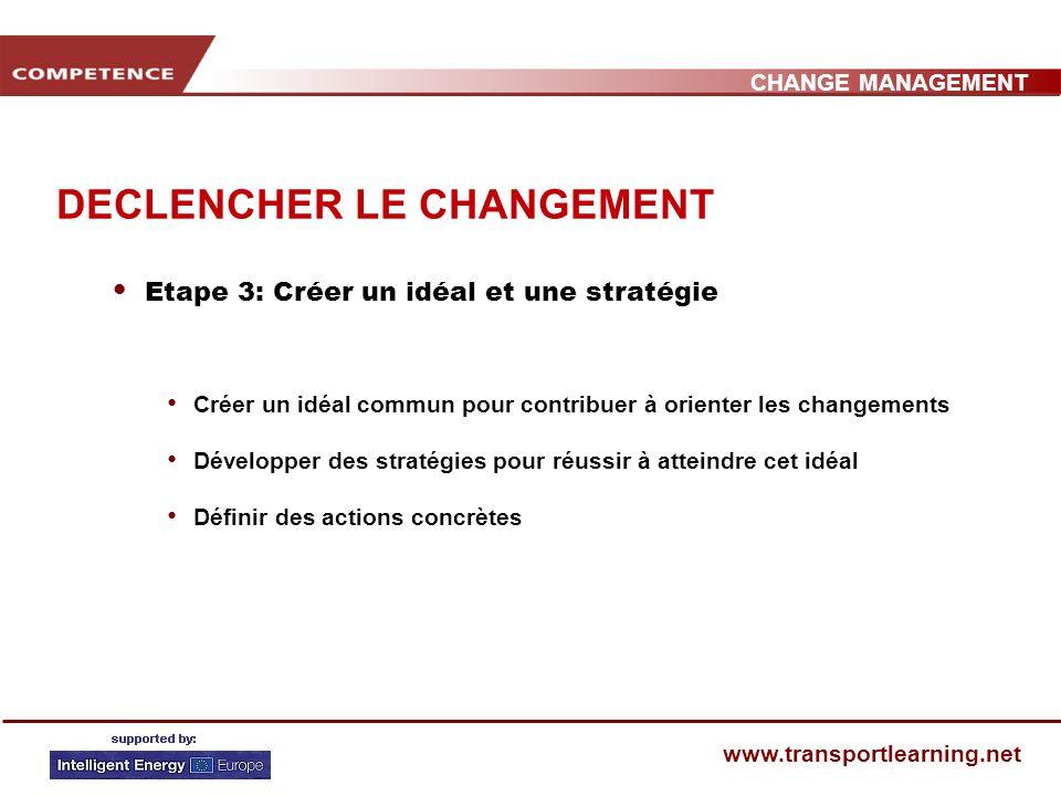 CHANGE MANAGEMENT www.transportlearning.net DECLENCHER LE CHANGEMENT Etape 3: Créer un idéal et une stratégie Créer un idéal commun pour contribuer à orienter les changements Développer des stratégies pour réussir à atteindre cet idéal Définir des actions concrètes