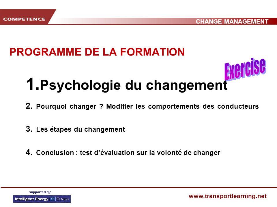 CHANGE MANAGEMENT www.transportlearning.net PROGRAMME DE LA FORMATION 1.